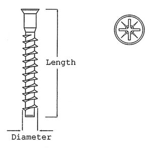 P99_3rd confirmat screws pozi no.3 head